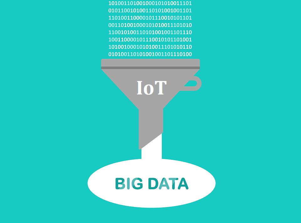 big data internet of things empowering