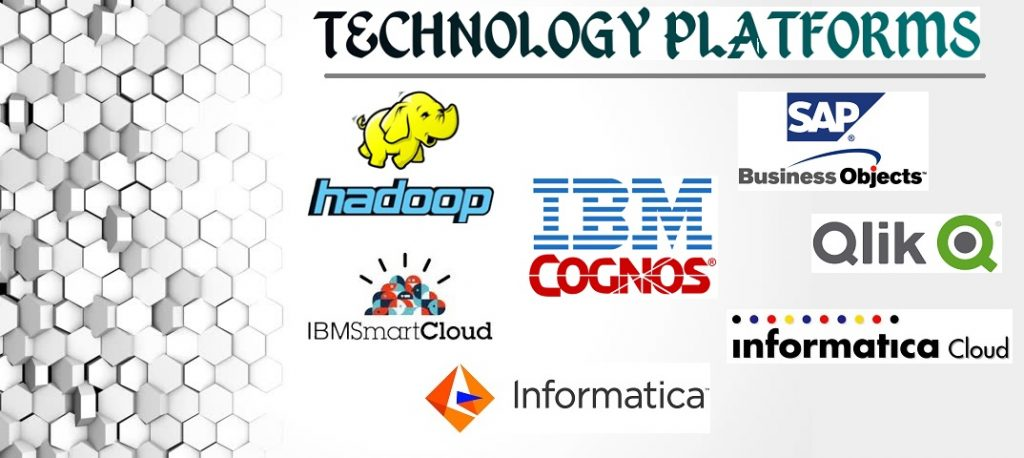 technology platforms internet of things