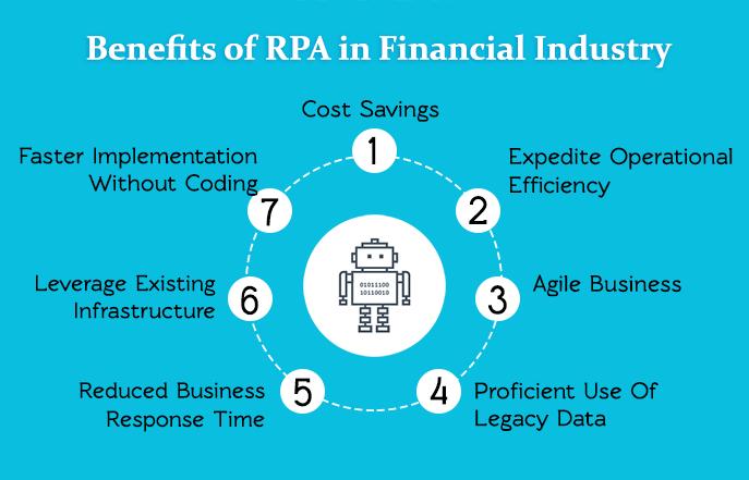 Benefits_RPA_Infographic_athenagt.com